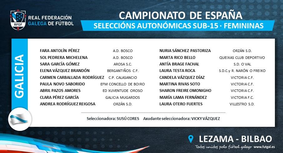 Convocatoria Campionato de España Seleccións Autonómicas Galicia Sub-15 / FUTGAL