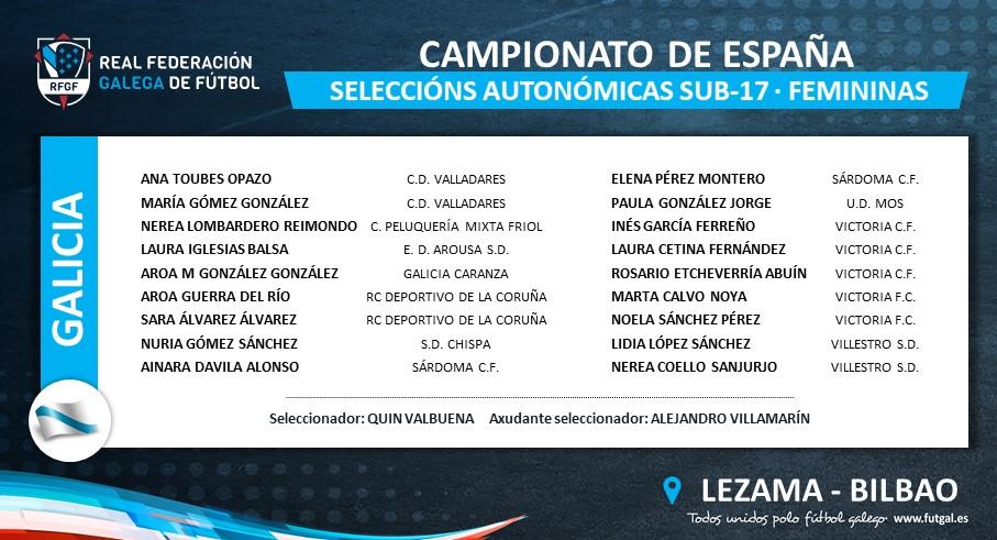 Convocatoria Campionato de España Seleccións Autonómicas Galicia Sub-17 / FUTGAL
