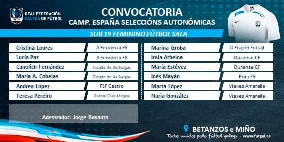 selección galega sub 19