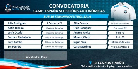 selección galega sub16