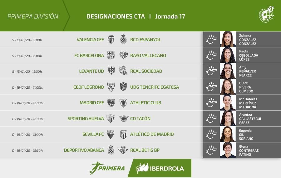 designaciones arbitrales_Liga Iberdrola Jornada 17