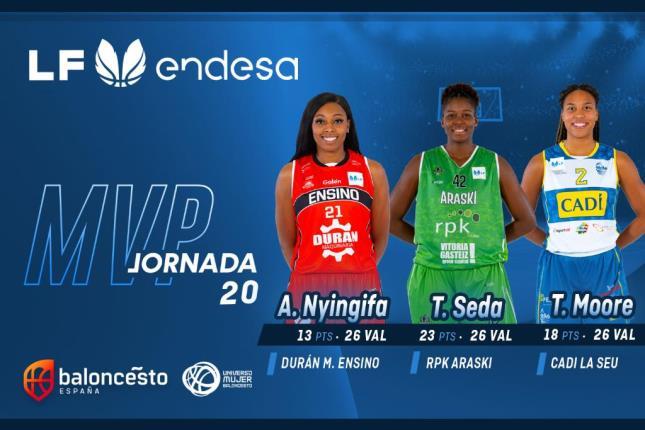 Nyingifa comparteu o MVP da xornada anterior da Liga Endesa / FEDERACIÓN ESPAÑOLA DE BALONCESTO