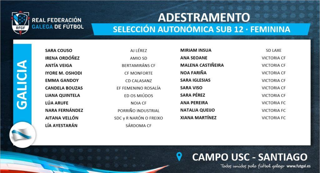 Selección Galega Sub 12 de fútbol / FUTGAL