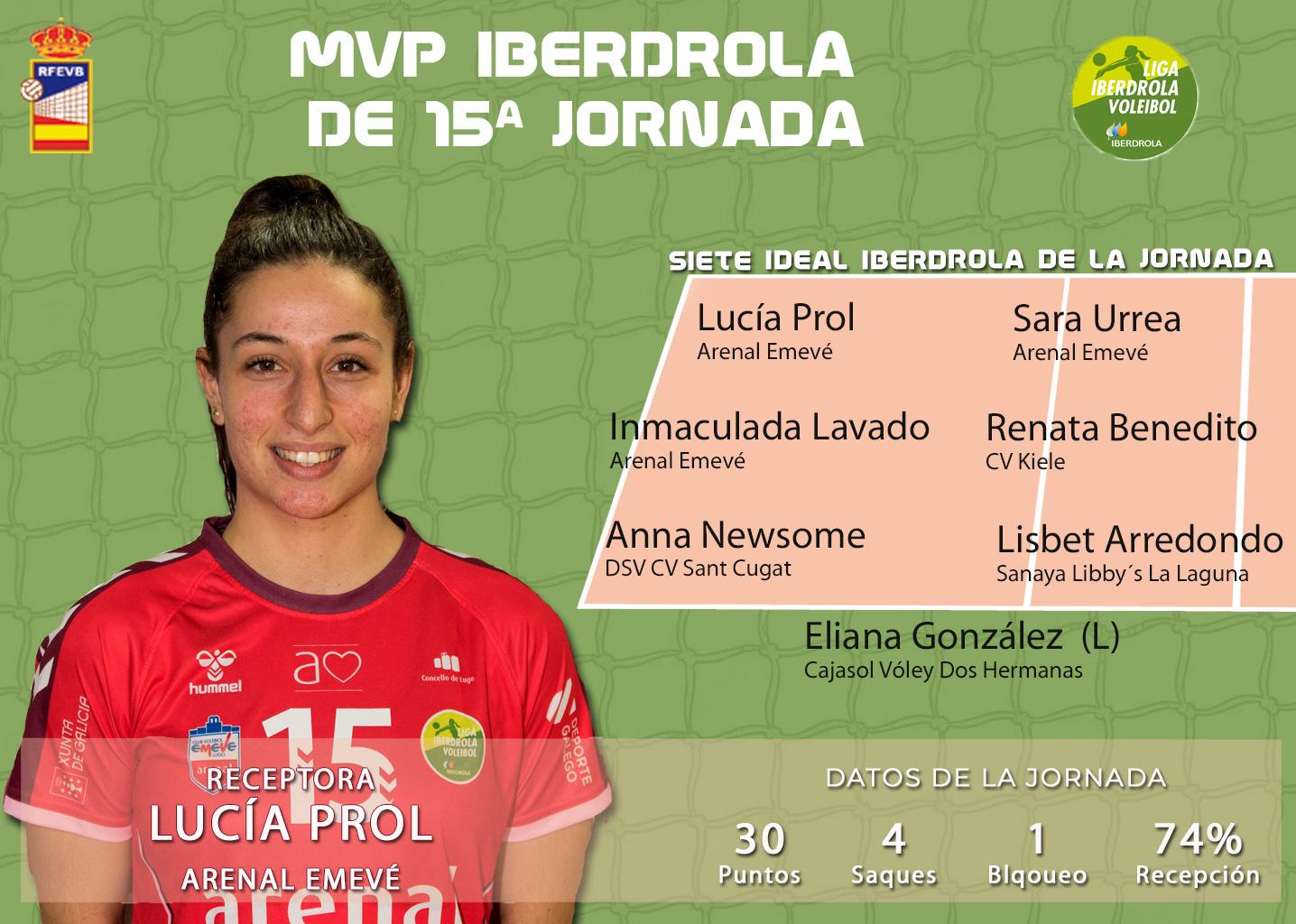 Lucía Prol, do Emevé, MVP da xornada / RFEVB