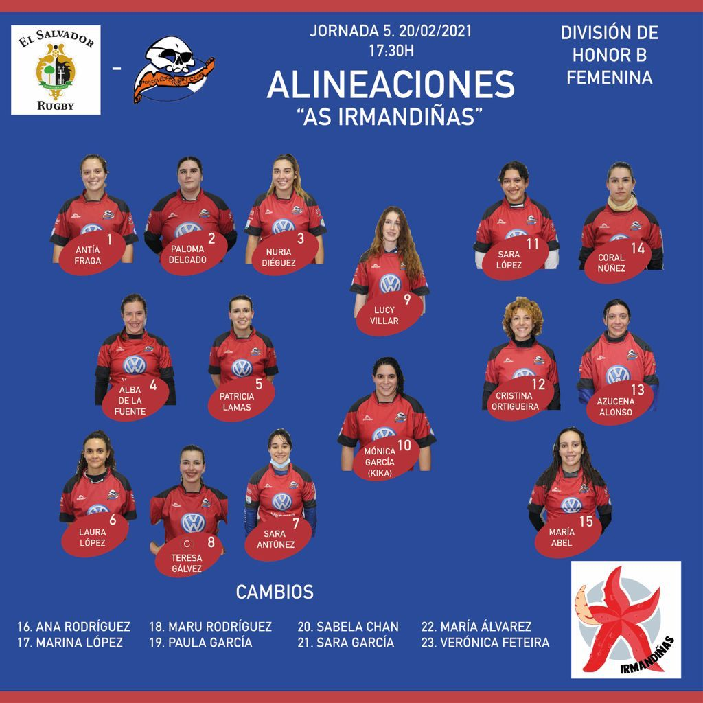As convocadas do El Salvador - Pontevedra Rugby Club / PRC