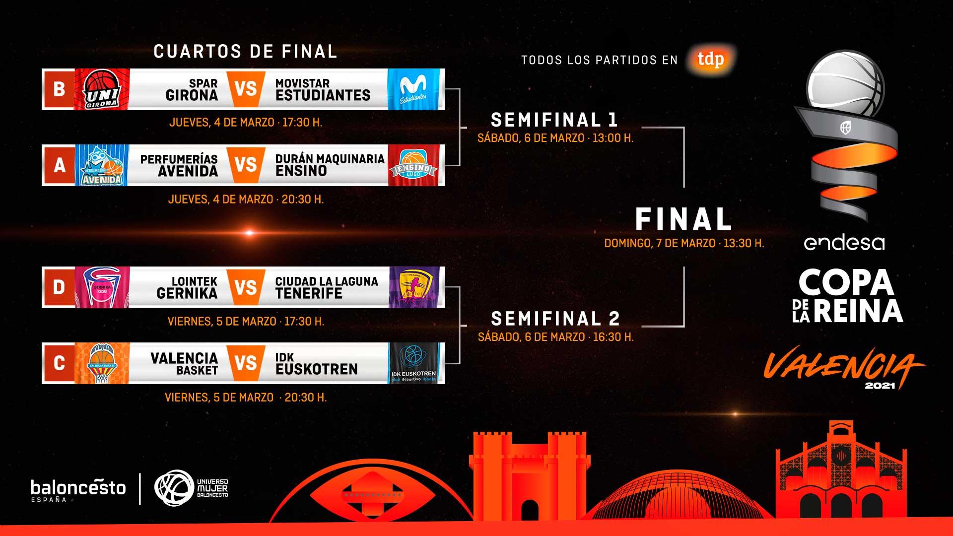 Cuartos de final da Copa da Raíña de baloncesto /EB