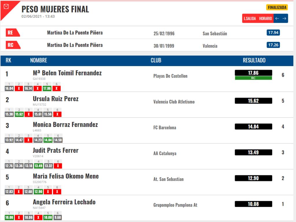 Belen Toimil, vence no Campionato de España de Clubs Copa Iberdrola 2021 / RFEA