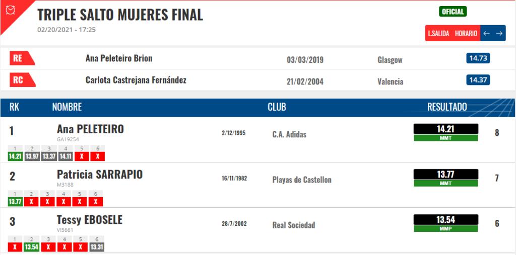 Campionato de España de Atletismo en Pista Cuberta, ouro para Ana Peleteiro / RFEA