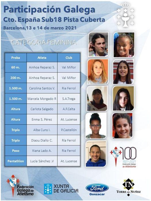 As atletas galegas do nacional sub18 de pista cuberta / FGA