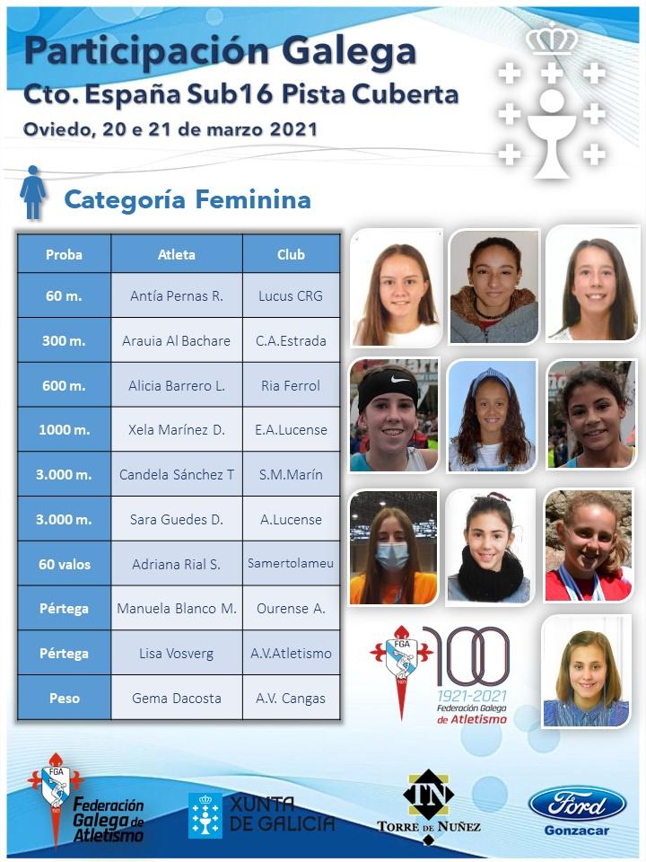 21 atletas galegas a galegos participan noCampionato de España Sub-16 / FGA