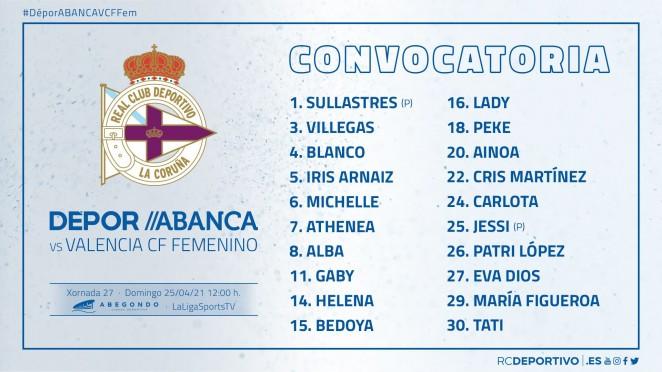 A convocatoria do Dépor ABANCA ante o Valencia / RCD