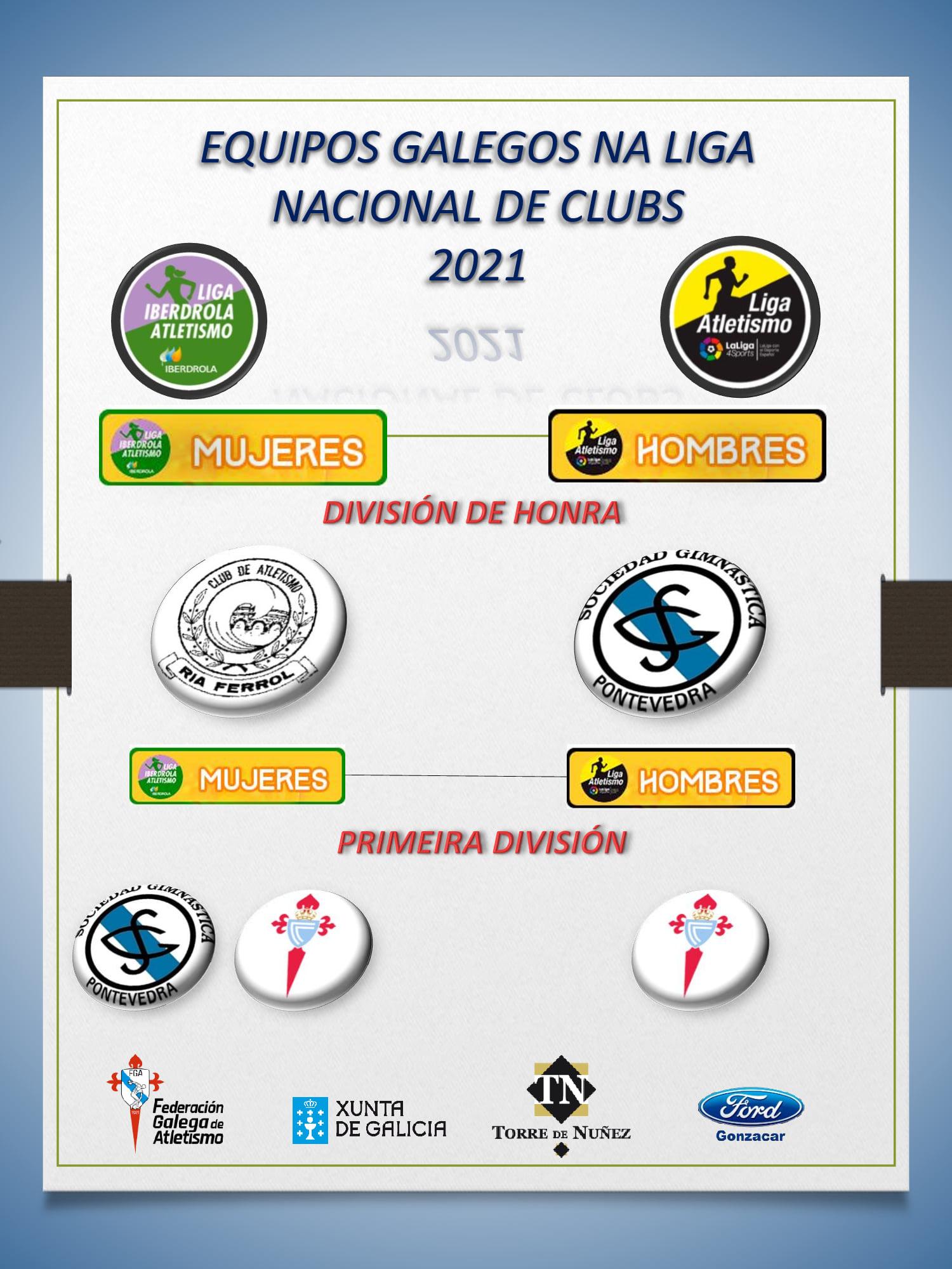 Clubs galegos nas competicións estatais de atletismo / FG ATLETISMO