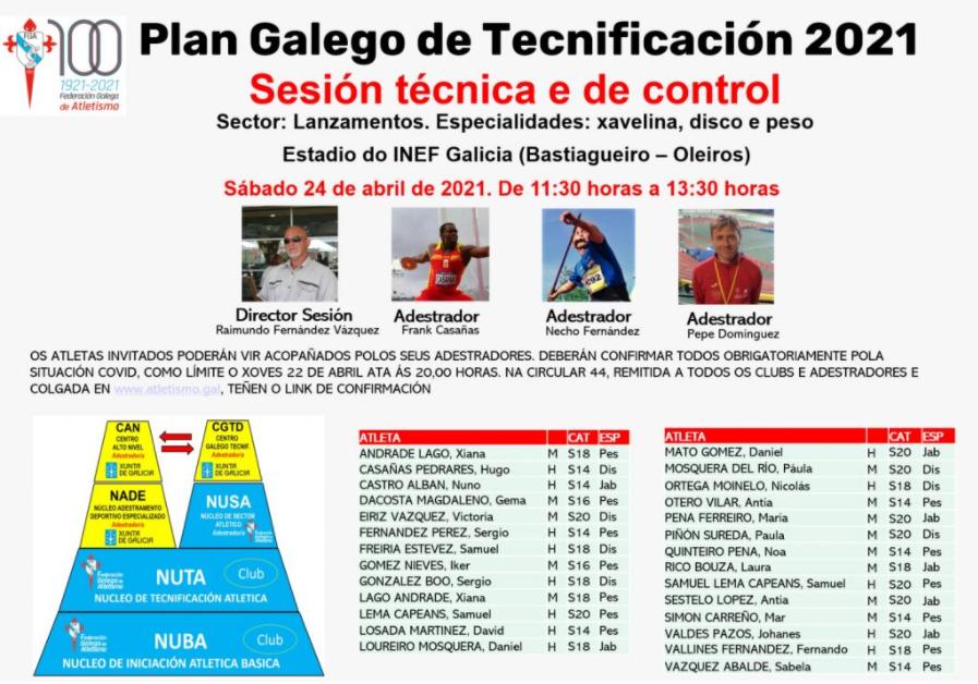 Lanzamentos / FEDERACIÓN GALEGA DE ATLETISMO
