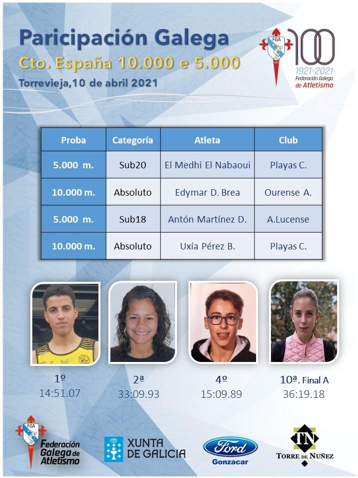Participación galega nos Campionatos de España de Fondo en pista / FGA