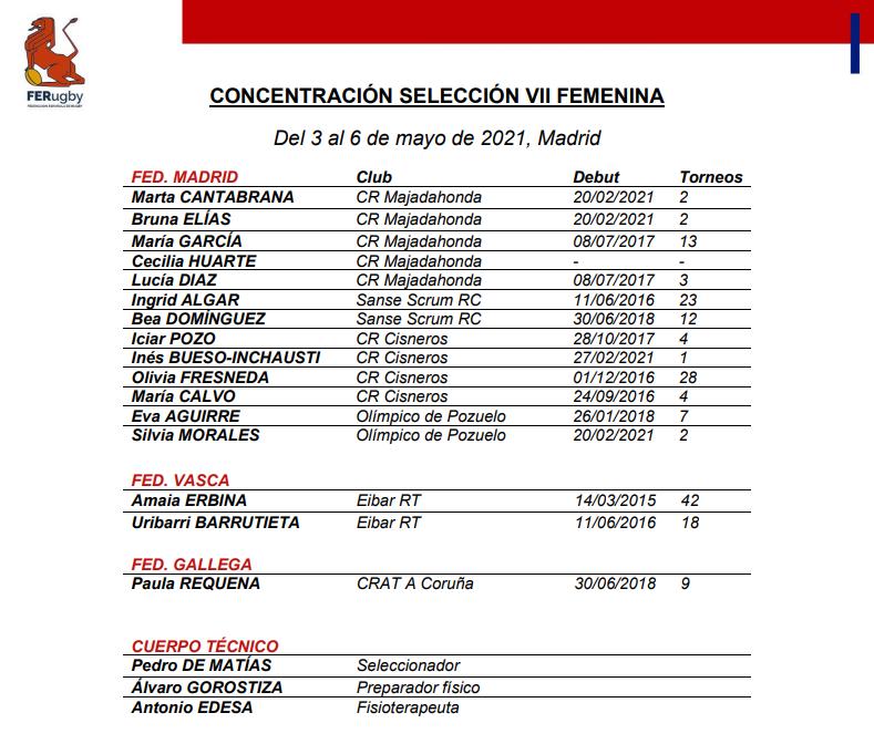 Listado completo das convocadas coas Leonas7s / FERUGBY