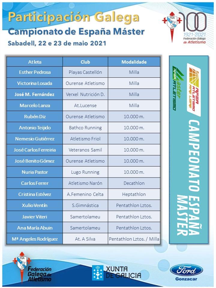 Participación galega no Campionato de España máster / FGA