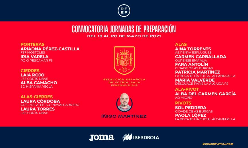 Convocatoria da Selección de España de Fútbol Sala Sub-19 / RFEF