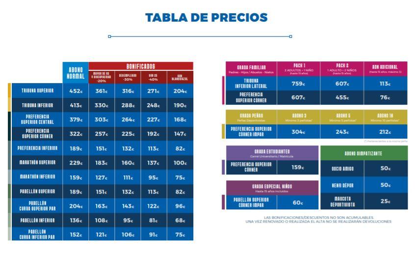 Táboa de prezos dos abonos do Deportivo / RCD