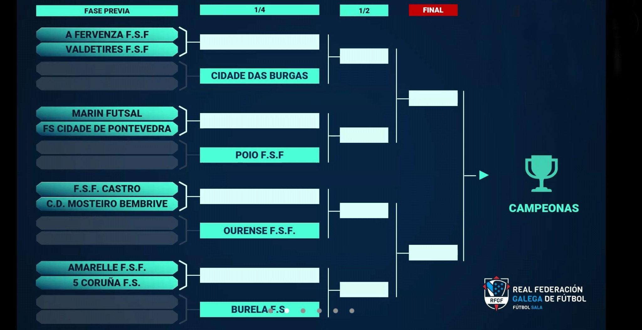 Cruces da Copa Galicia de futsal / FUTGAL