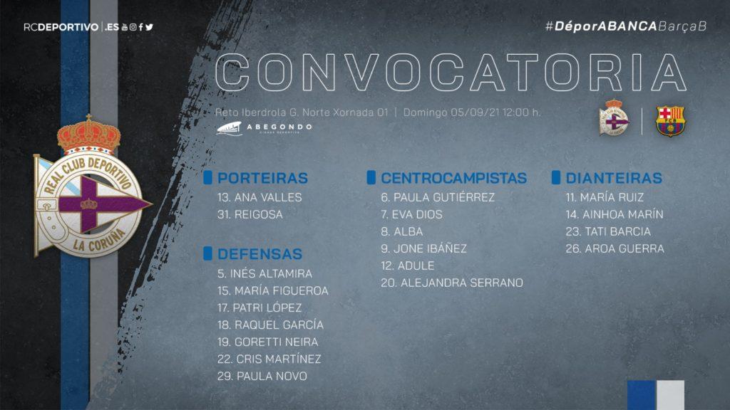 Convocatoria do Dépor ABANCA para recibir ao FC Barcelona B / RCD